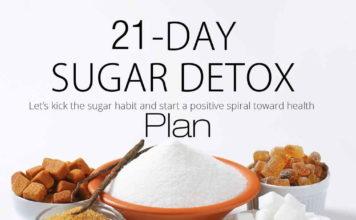 Sugar detox Plan
