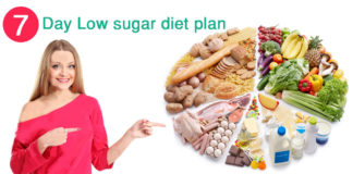 Low Sugar Diet Plan