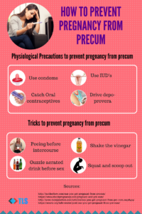 How to prevent pregnancy from precum